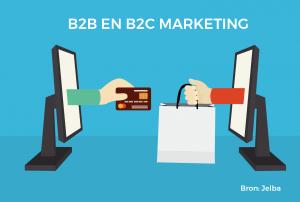 B2B vs B2c | Jelba Nieuws