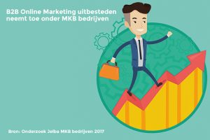B2B Online Marketing uitbesteden