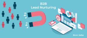 b2b leadnurturing
